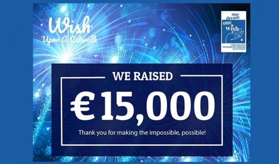 We raised 15,000 euros