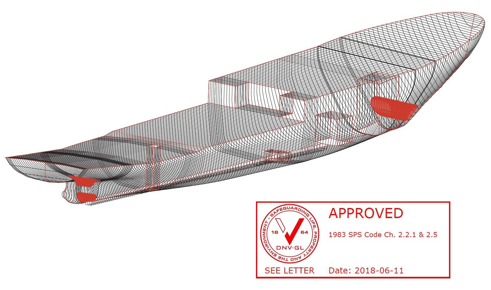 Ifestos Marine Works - Approvals
